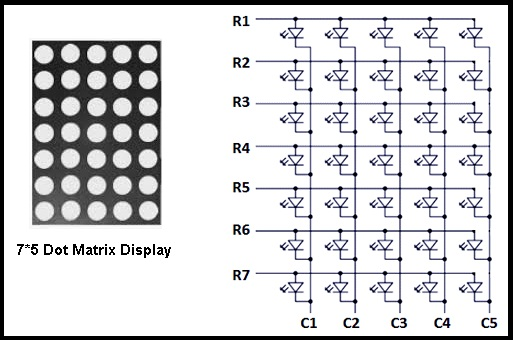 Interfacing Dot Matrix led Display with PIC Microcontroller