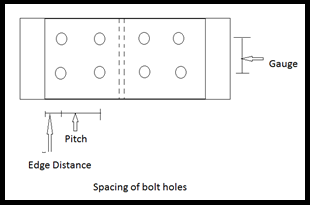Specification for Bolted joints