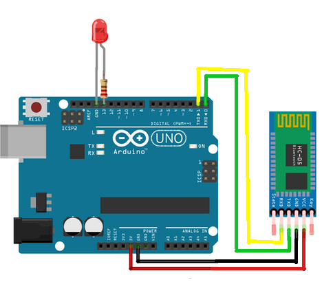 smartphone controlled LED using arduino uno