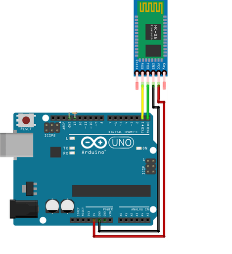 Interfacing HC-05 bluetooth module with arduino uno