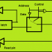 ports in 8051 microcontroller